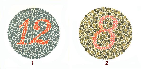 esame della vista test sul daltonismo - test di ishihara