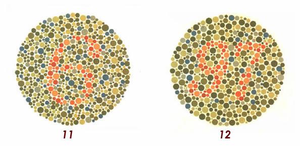 Esame della vista test sul daltonismo test di ishihara - Tavole di ishihara test ...