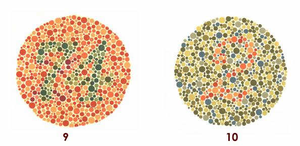 Esame della vista con tavola ottotipica test sul daltonismo test di ishihara - Test dello specchio ...